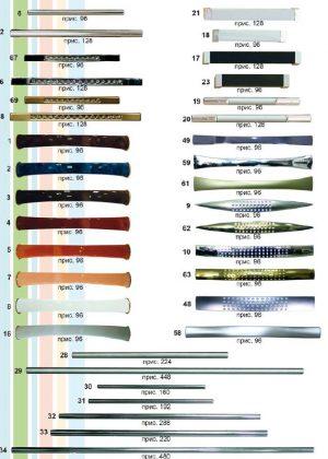 Ручки для кухни